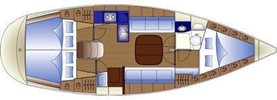 Bavaria 37 Cruiser sailing